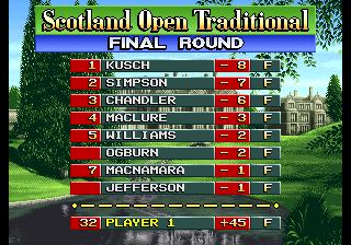 Neo Turf Masters Scotland