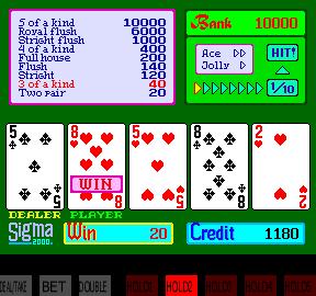 Sigma 2000