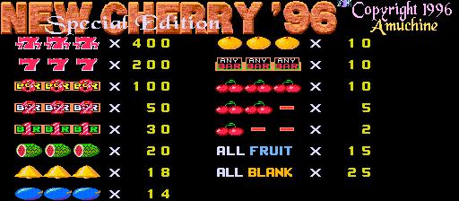 New Cherry '96