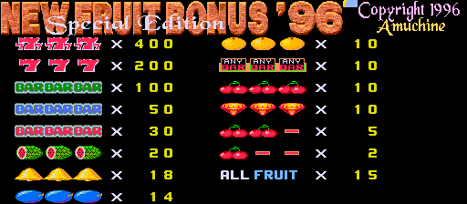 New Fruit Bonus '96