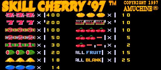 Skill Cherry '97