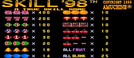 Skill '98